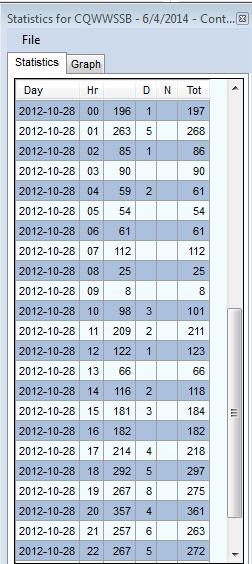 Statistics   TitleScreen